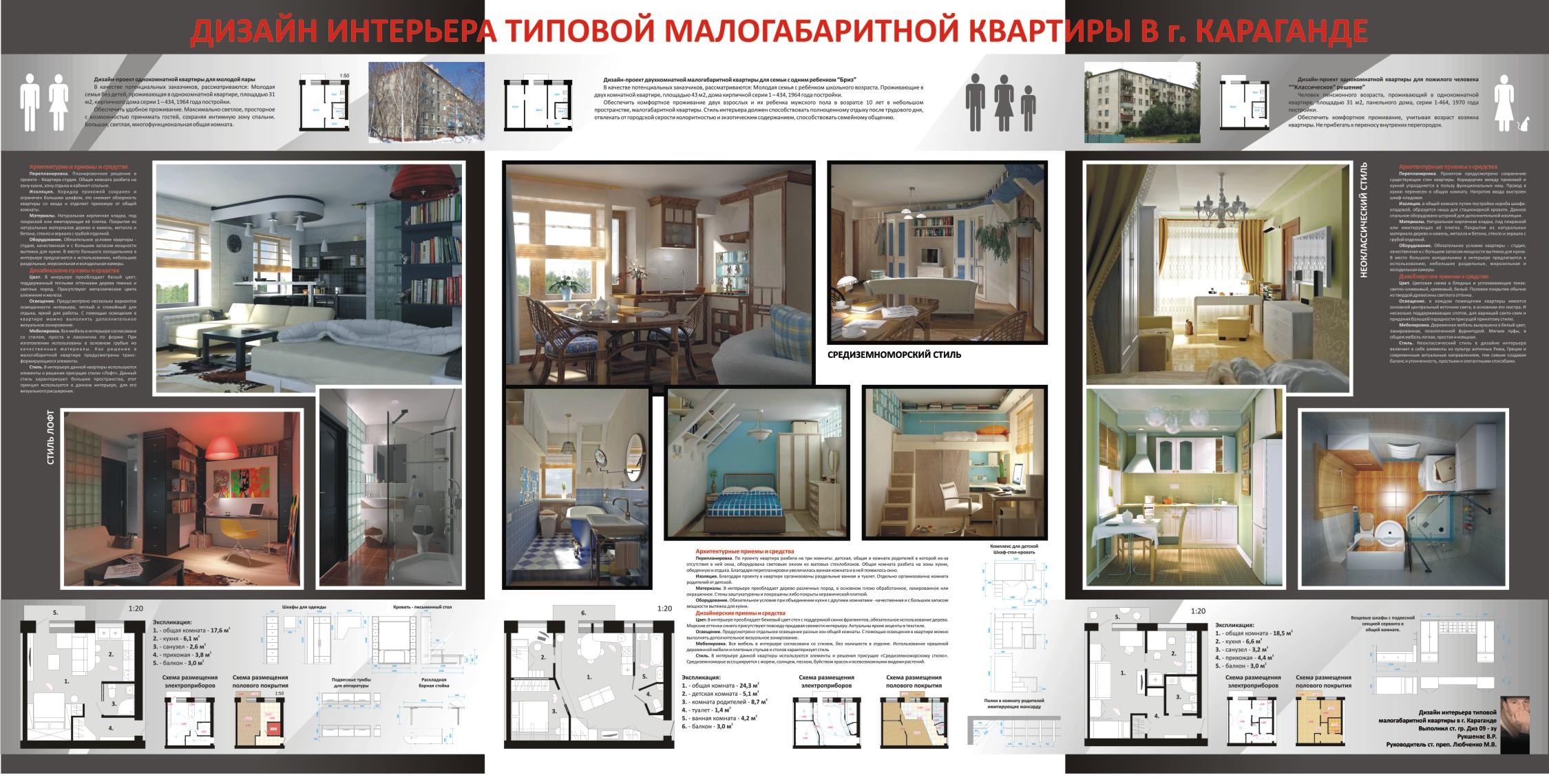 Дипломная работа дизайн интерьера загородного дома 5954