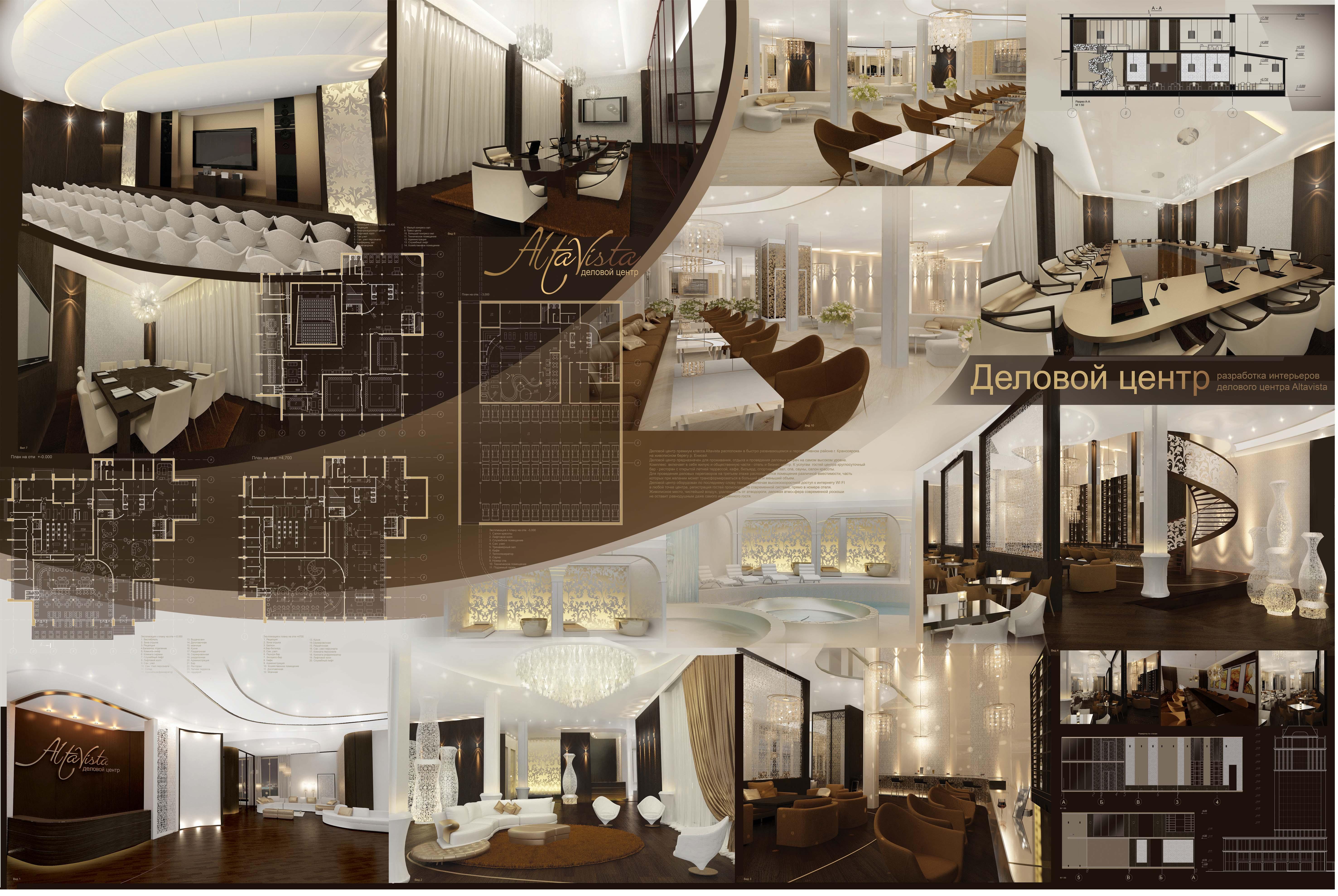 Дипломная работа на тему дизайн интерьера Картинки и фотографии  Дипломная работа на тему дизайн интерьера Картинки и фотографии дизайна квартир домов коттеджей
