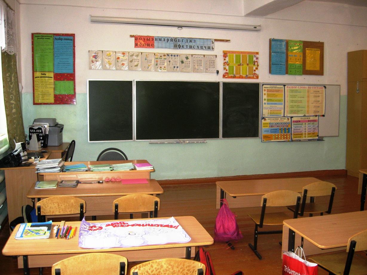 Материалы для оформления кабинета начальных классов своими руками
