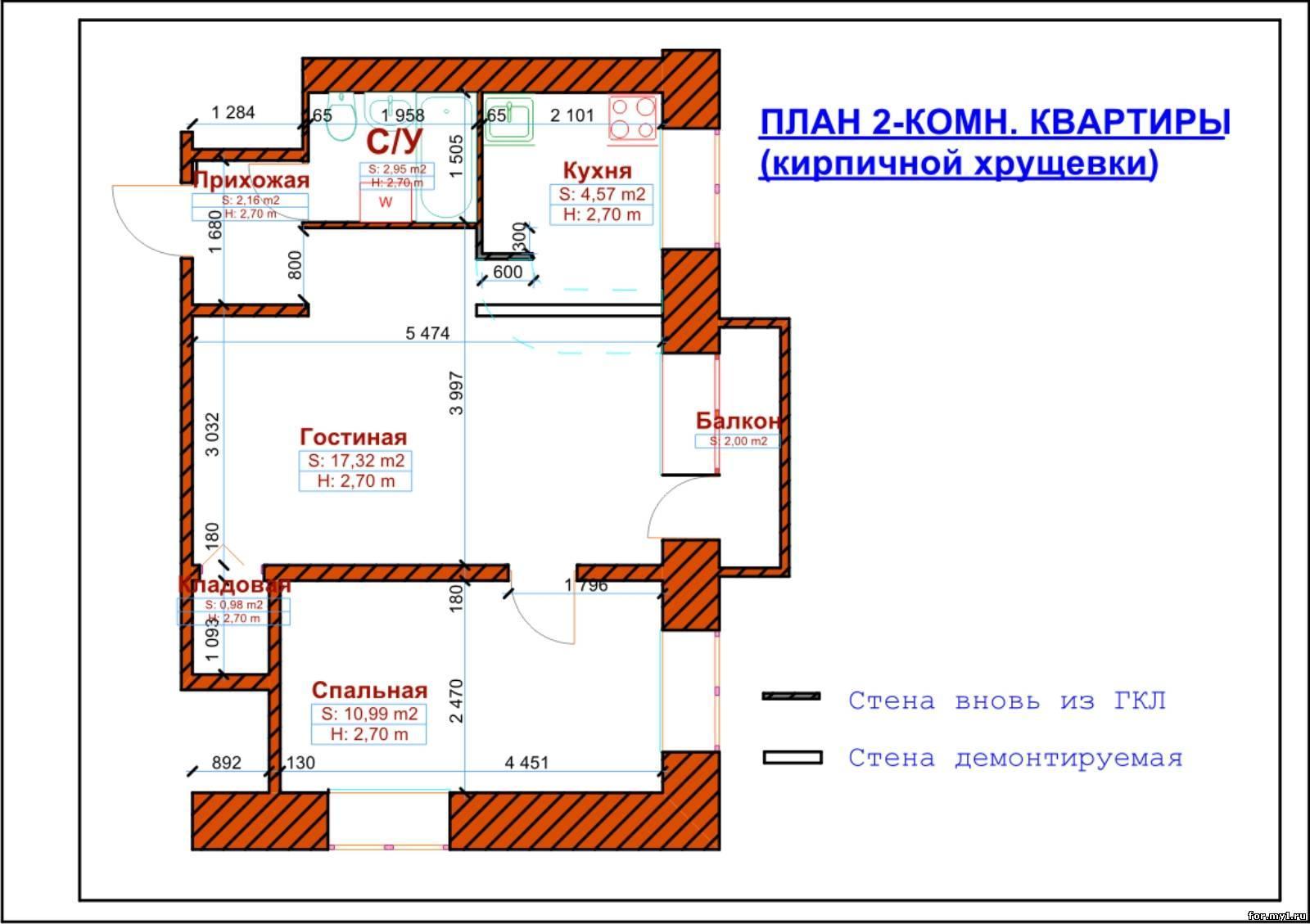 """Планировка 2-х комнатных хрущевок """" картинки и фотографии ди."""