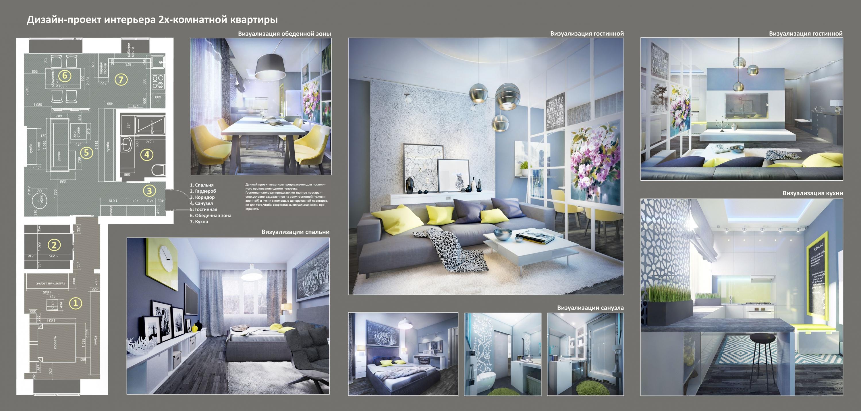 Материалы за Картинки и фотографии дизайна квартир  Дипломная работа дизайн интерьера музея