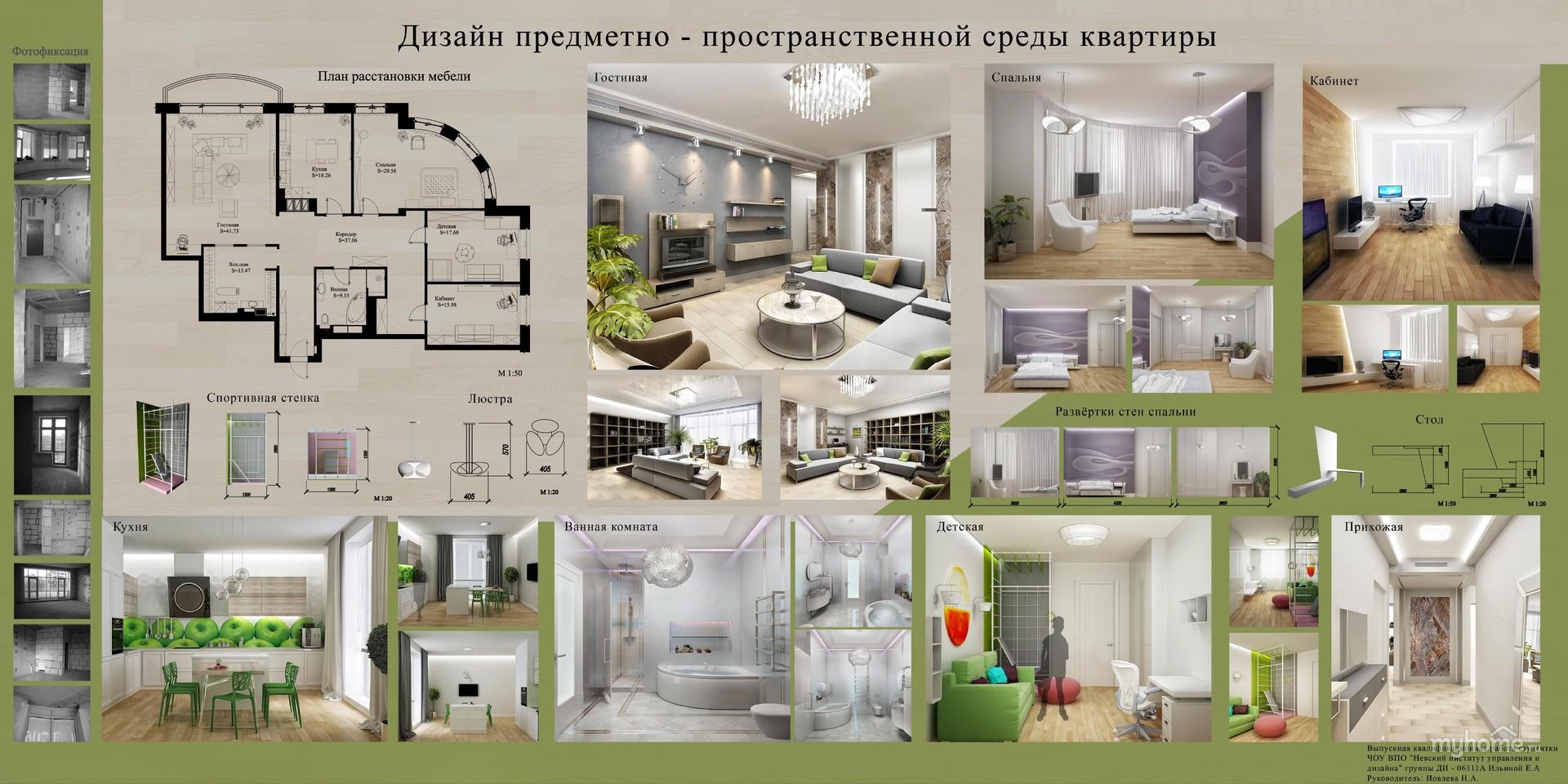 Дипломные работы дизайнеров интерьера Картинки и фотографии  prevnext