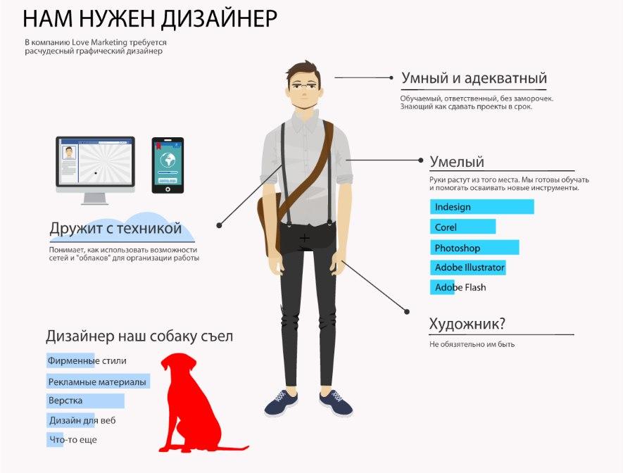 4d95ab279de7 Ищу работу дизайнера интерьера в москве » Картинки и фотографии ...
