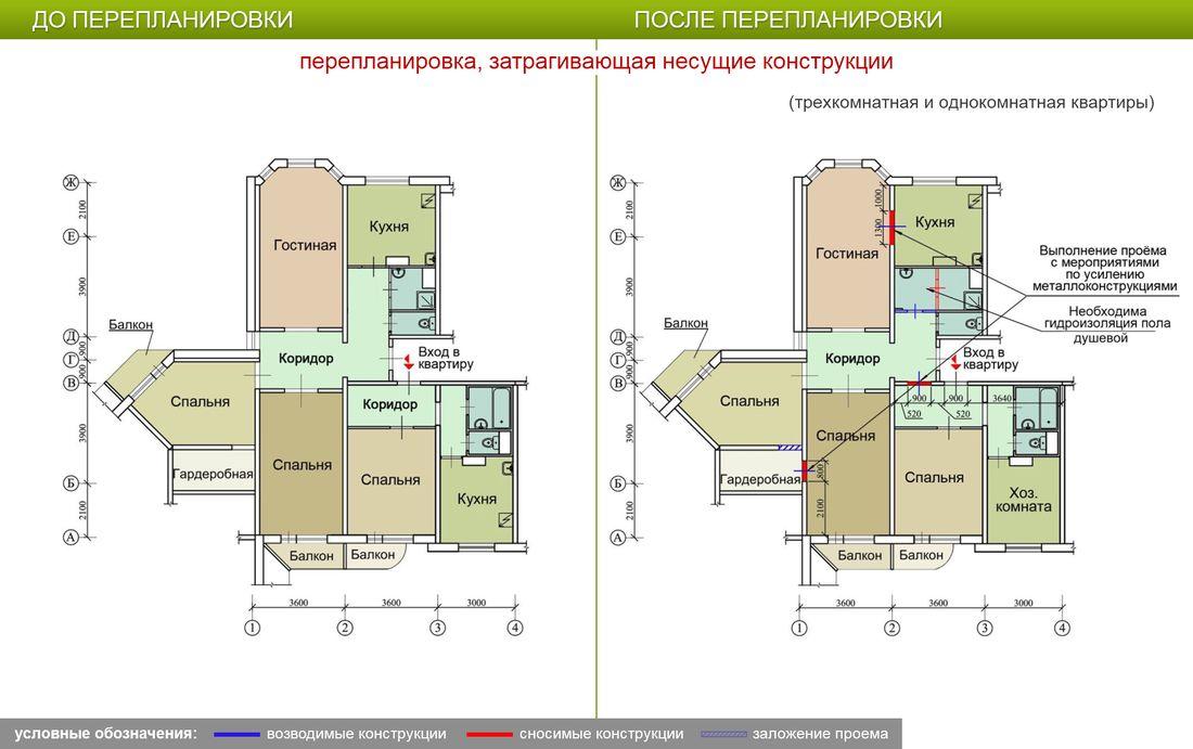 "Дизайн квартир в домах серии п-3м "" картинки и фотографии ди."