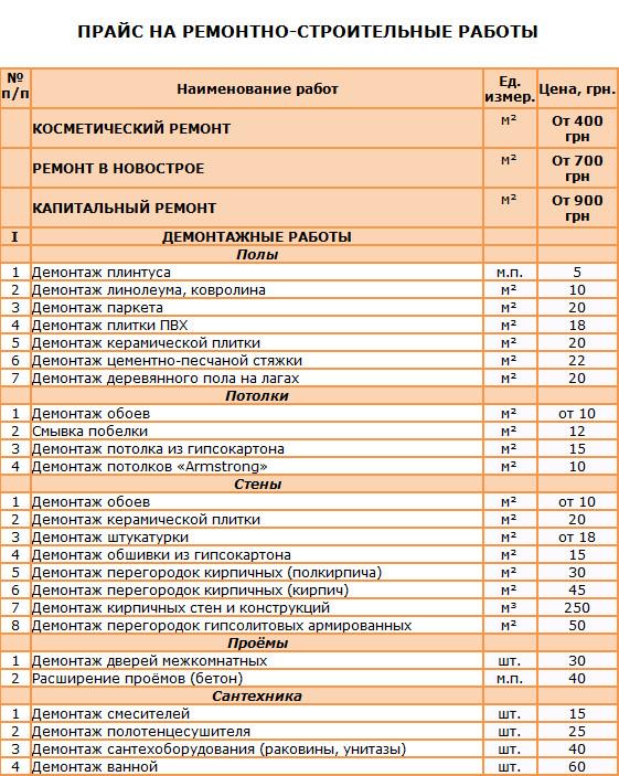 термобелье цены на строительные работы в черкассах 2015 синтетическое, шерстяное
