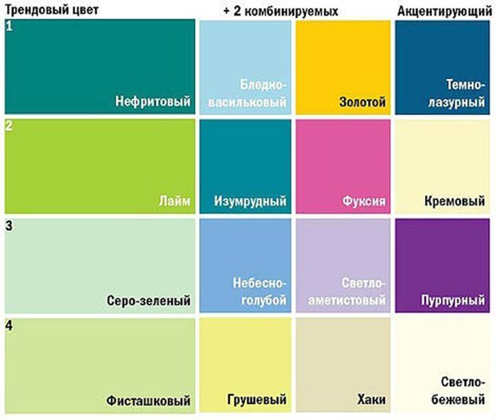 Салатовый с какими цветами сочетается