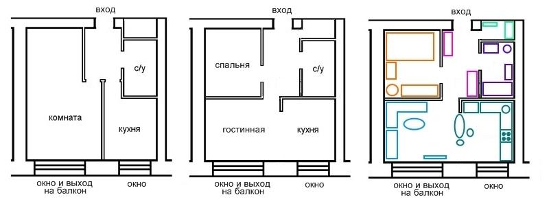 """Перепланировка 1 комнатной квартиры 30 кв.м """" картинки и фот."""