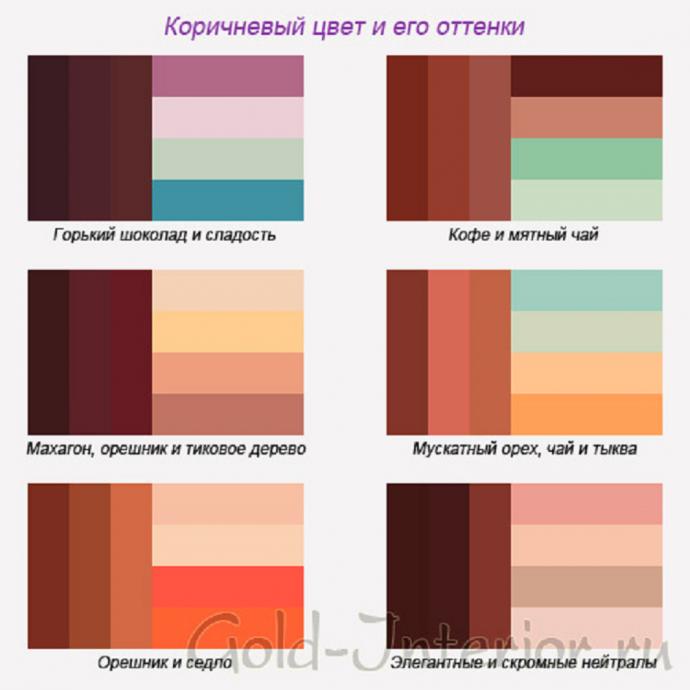 Сочетающиеся цвета с коричневым в интерьере