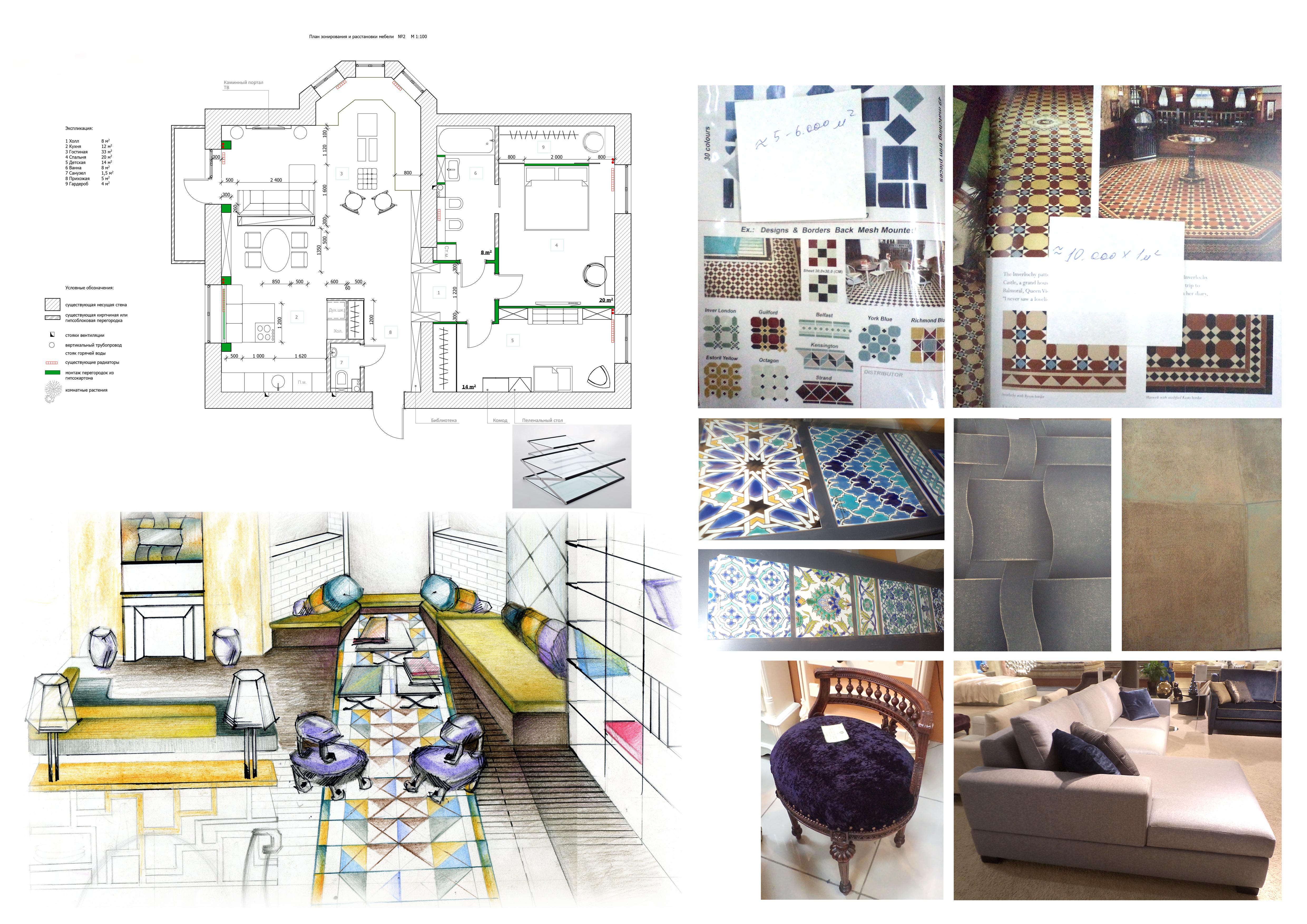 По для создания дизайнов квартир