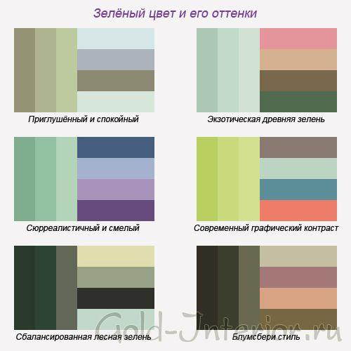 Какие цвета сочетаются с салатовым в интерьере кухни фото