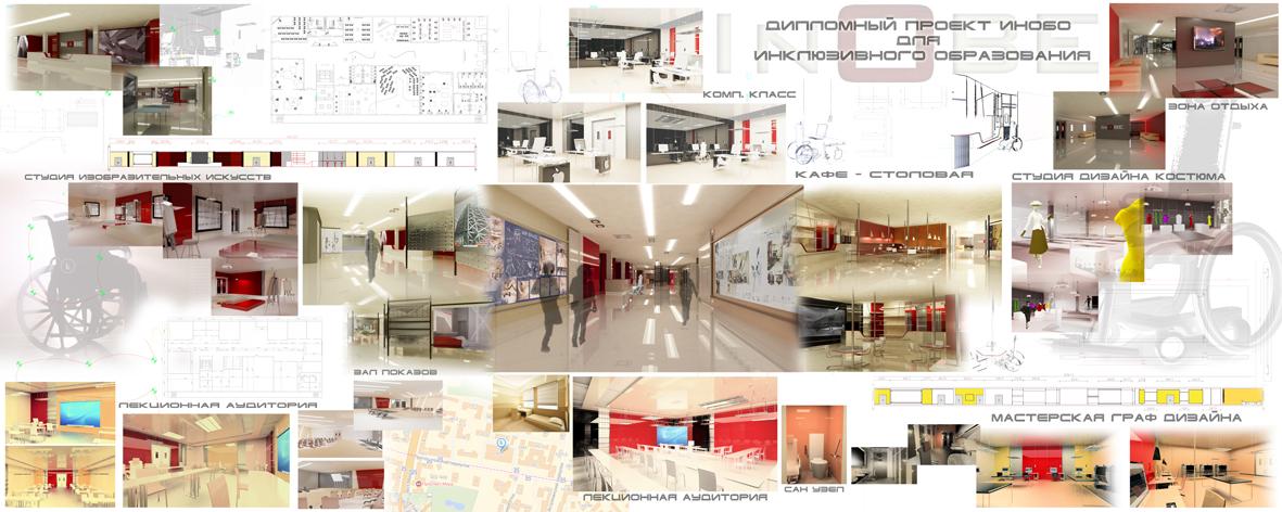 Дизайн проект интерьера диплом