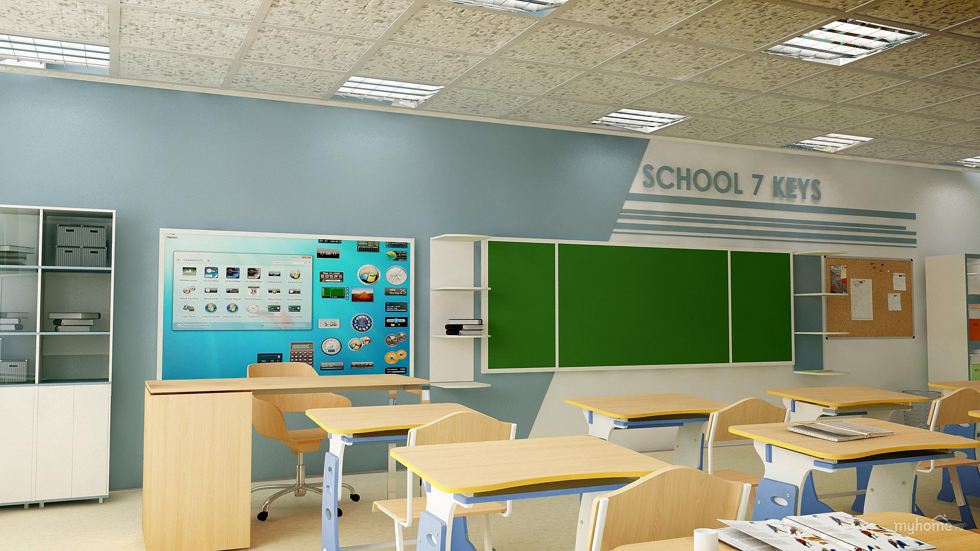 Дизайн школьного класса начальной школы