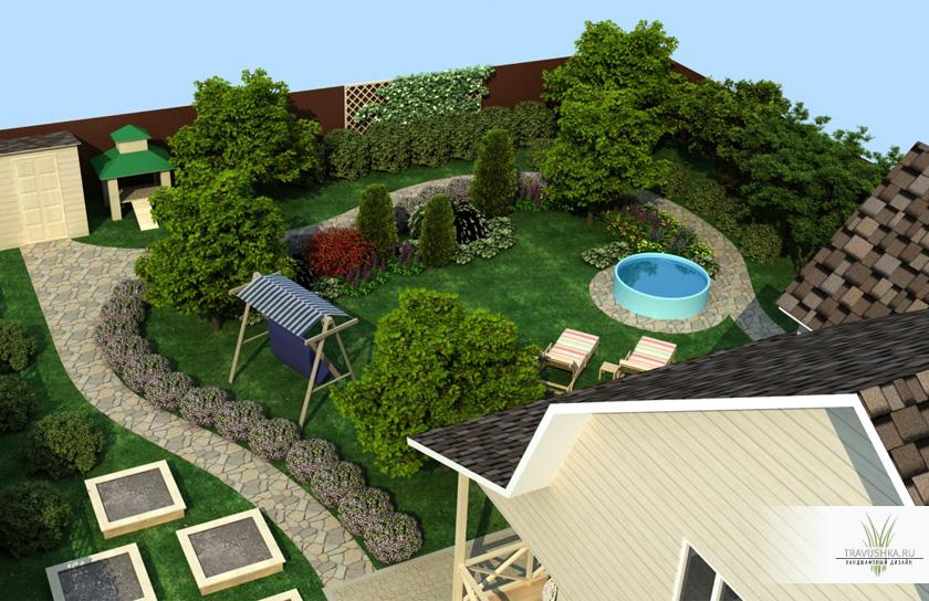 Садовый участок планировка 4 сотки обустройство дизайн
