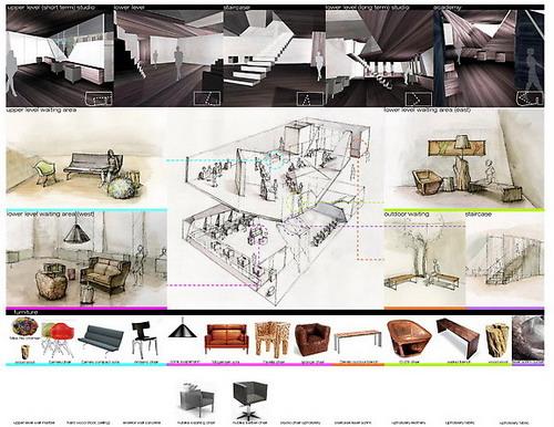 Работа дизайна интерьера cтудия дизайна интерьера Дизайнеры  Работа дизайна интерьера