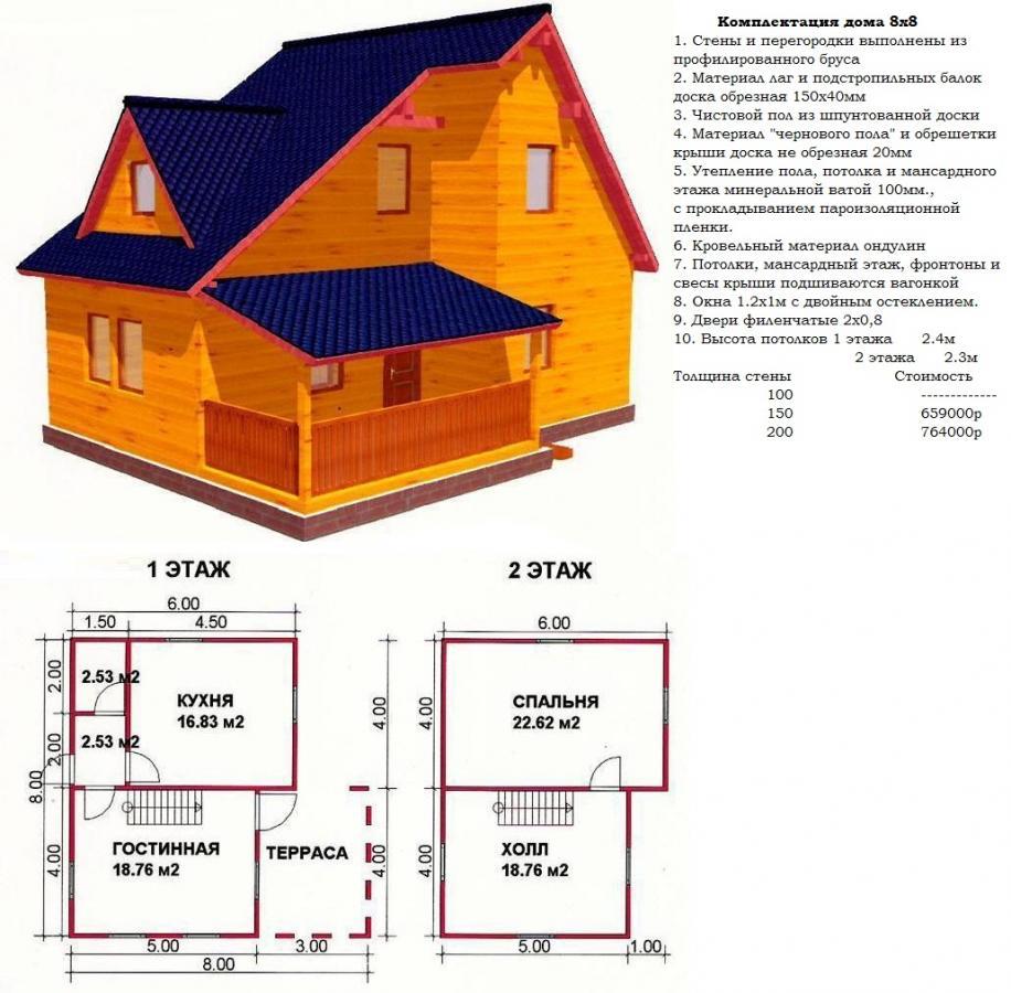 Построить дом из пеноблоков своими руками проекты