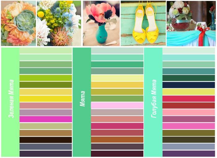 Мятный цвет сочетание с другими цветами в интерьере фото