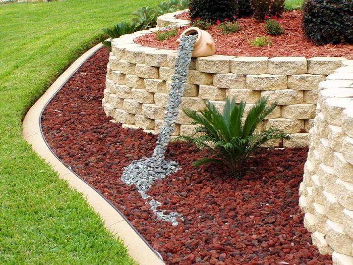 Дизайн сада своими руками идеи фото