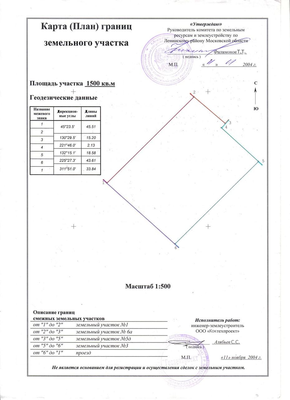 Основание для регистрации земельного участка какой документ