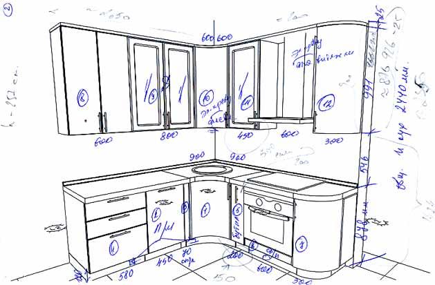 Как сделать рисунок кухни
