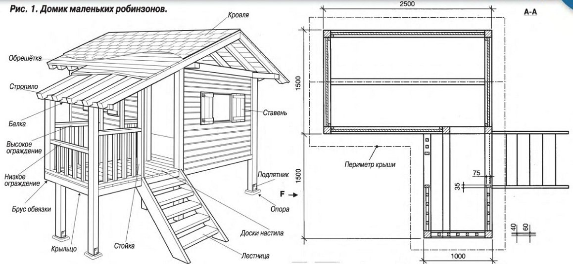 Как сделать проект дома своими руками в домашних условиях