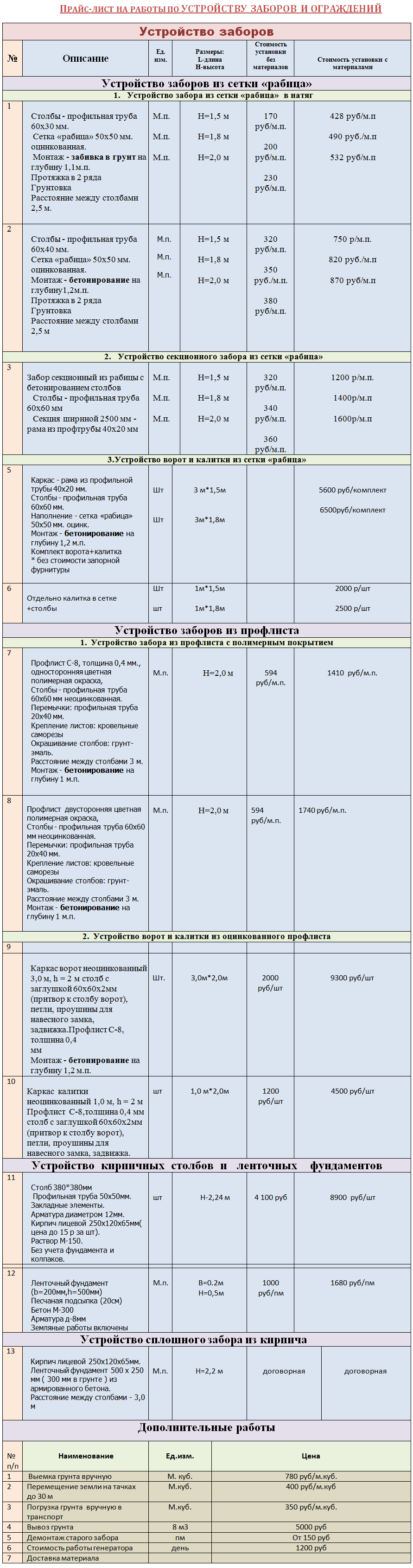 Прайс лист на ремонтные работы- обшивка стен двп или оргалитом в Тимашевске,Хабарах,Шире