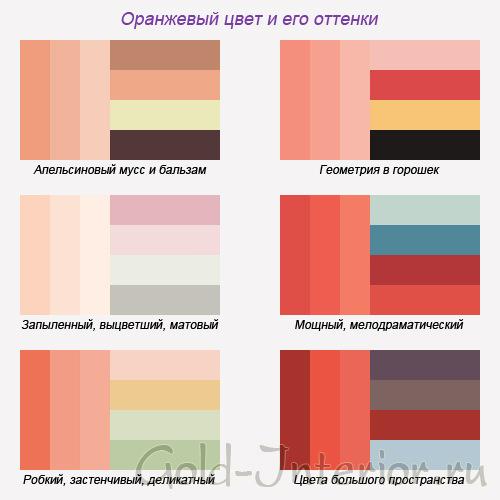 Все оттенки персикового цвета в интерьере