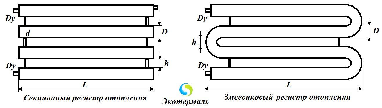 Регистры отопления из стальных труб
