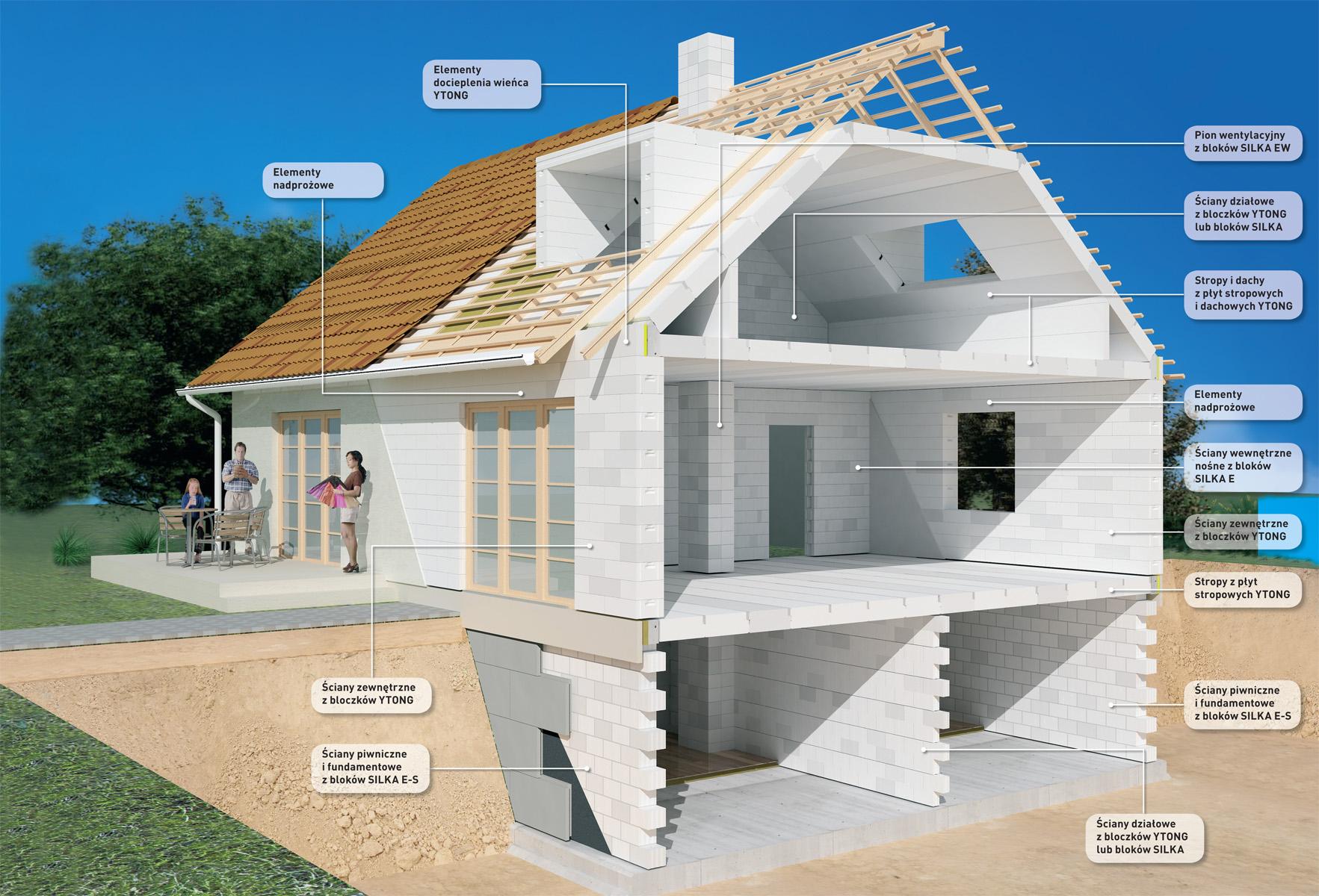 Строительство дома из пеноблока своими руками