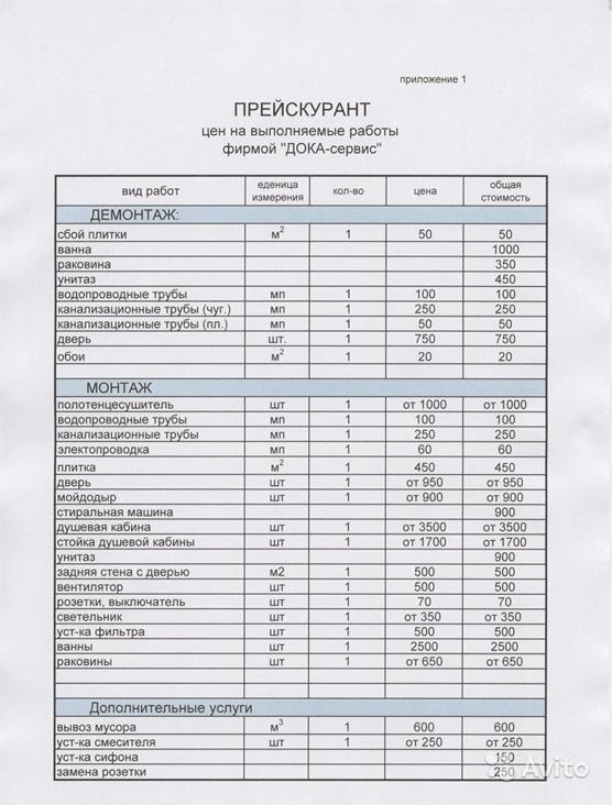 ветера новомосковск прейскурант цен образом