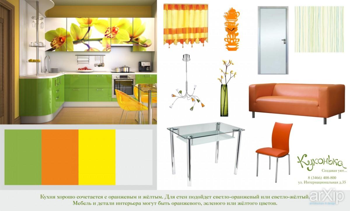 цветовая гамма обои для кухни в фото