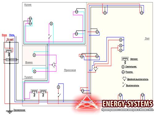 Как провести проводку в однокомнатной квартире схема