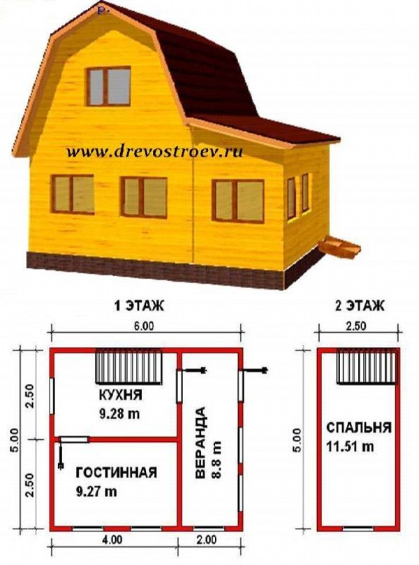 Дачный домик 8 на 4 своими руками