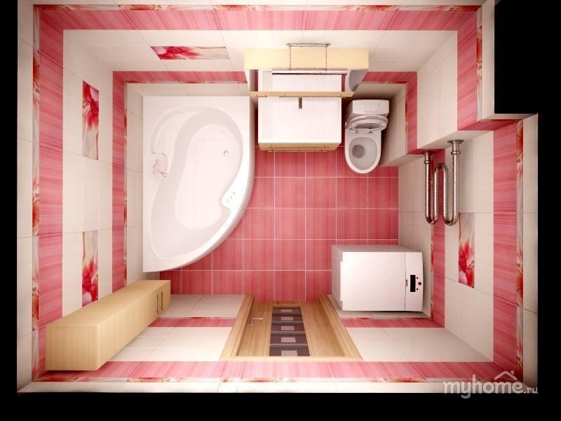 Виды дизайна интерьера для ванной