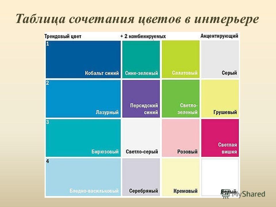 Таблица сочетания цветов в интерьере голубой и