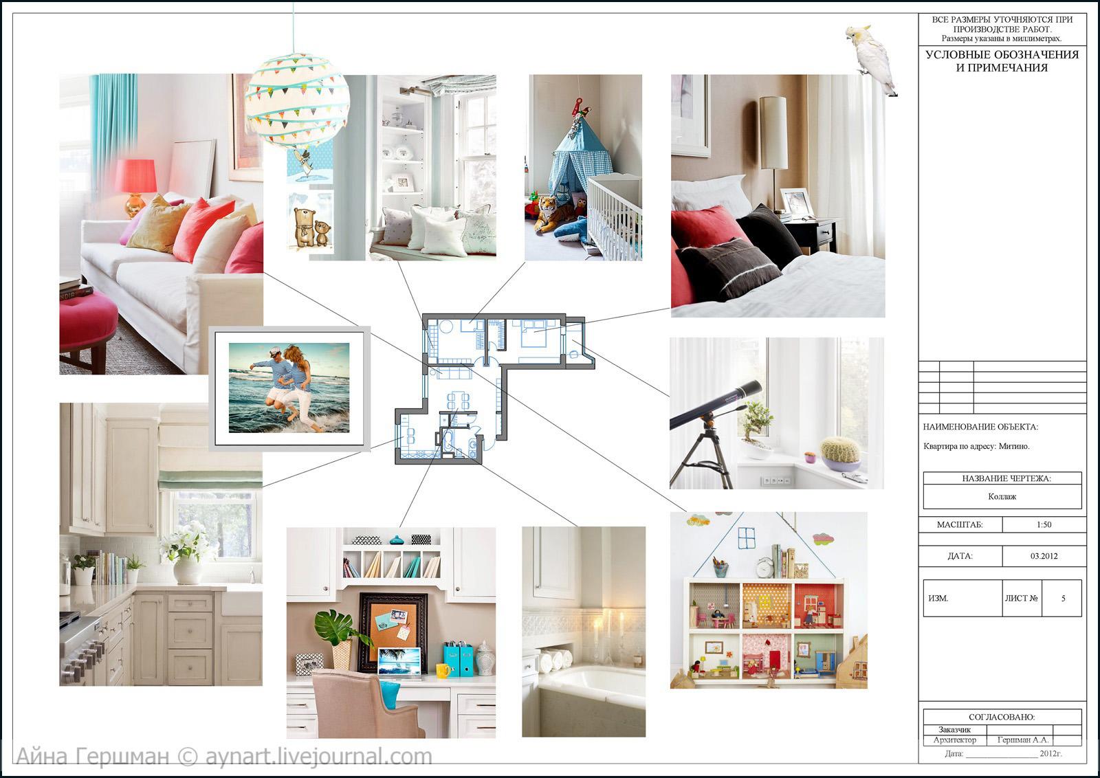 Как сделать свой дизайн проект дома