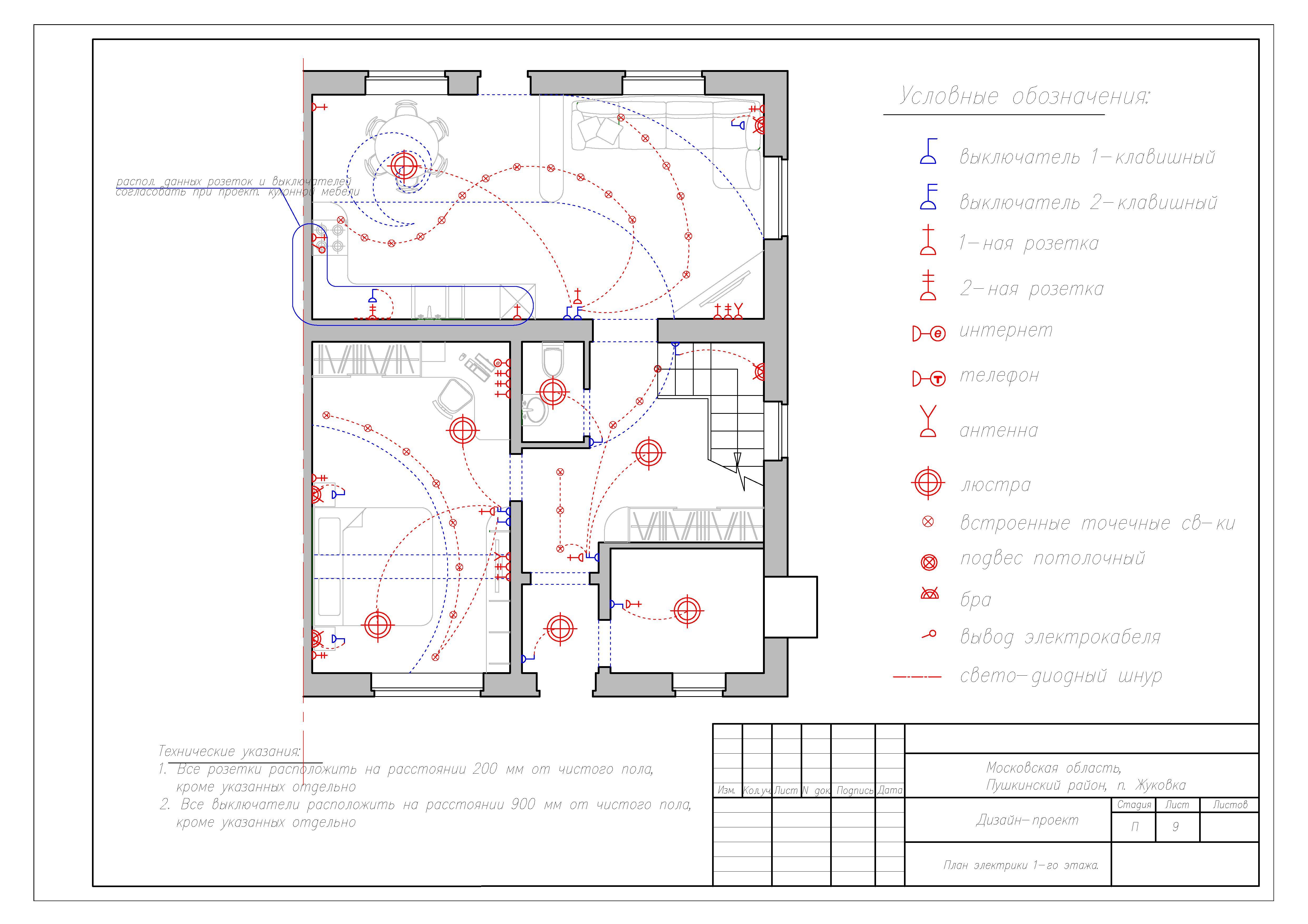 Как онлайн сделать проект дизайна в квартире