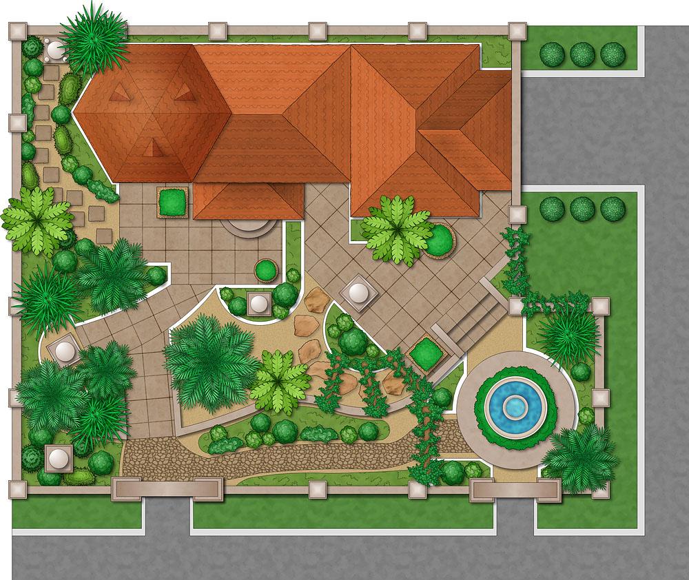 Ландшафтный дизайн дачного участка проекты