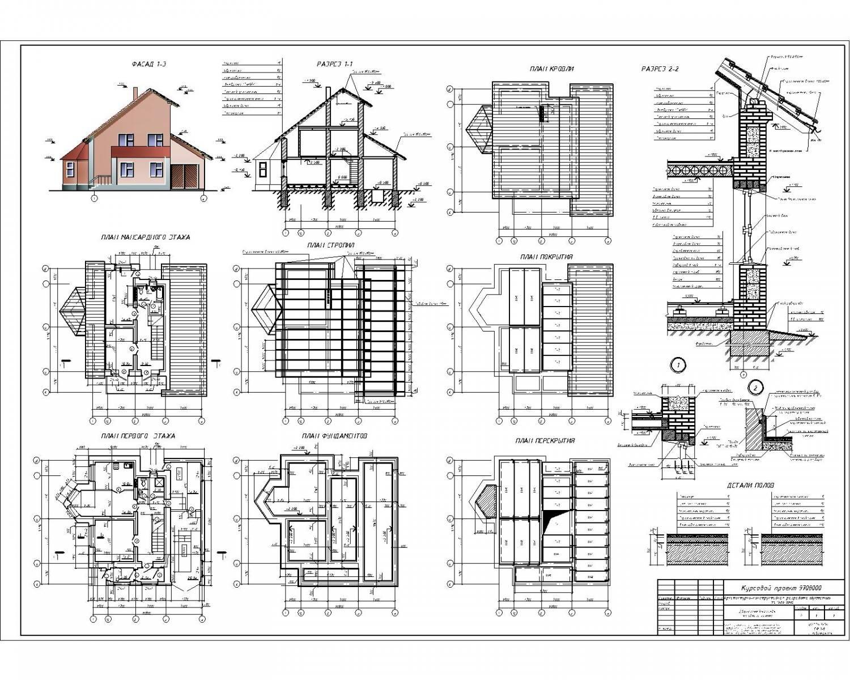 Проект дома своими руками - 98 фото процесса проектирования 87