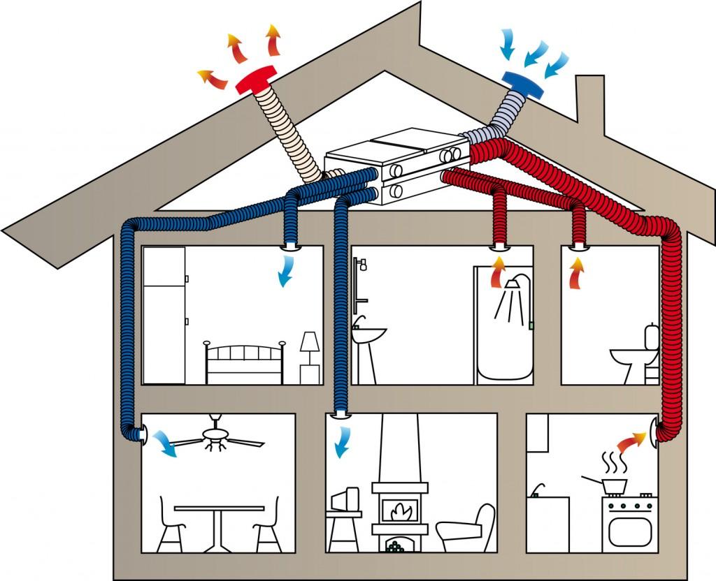 Приток воздуха в частном доме своими руками