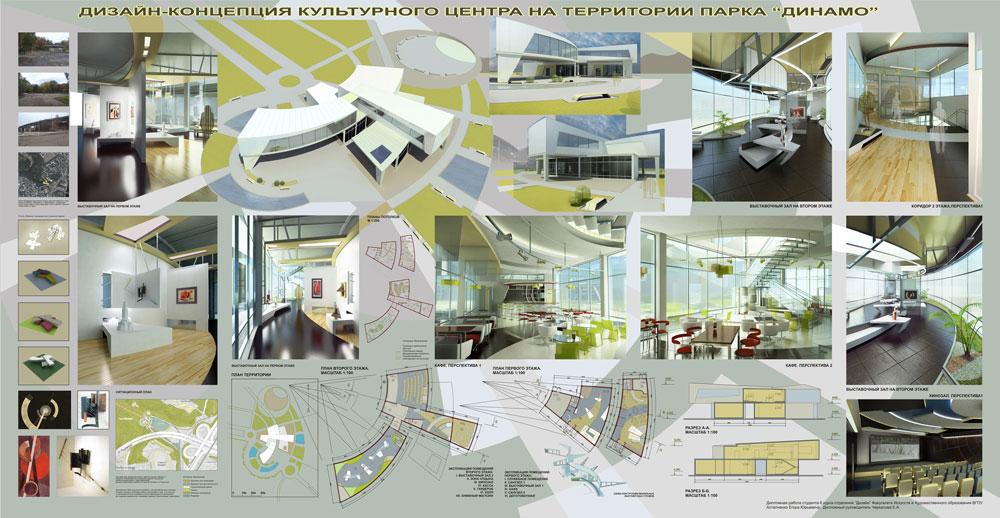 Концепция в дизайне и проектировании